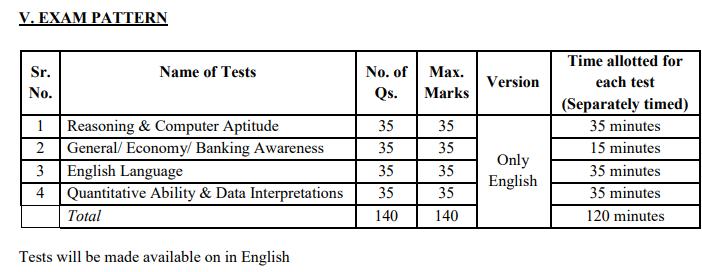 SIB Exam 2018.PNG