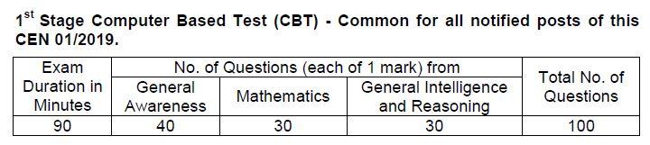 RRB NTPC Exam Syllabus & Pattern - 1st Stage CBT - Athiyaman